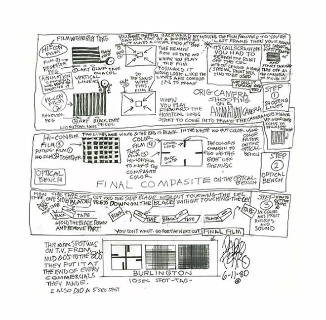 I: Burlington Mills commercial process breakdown